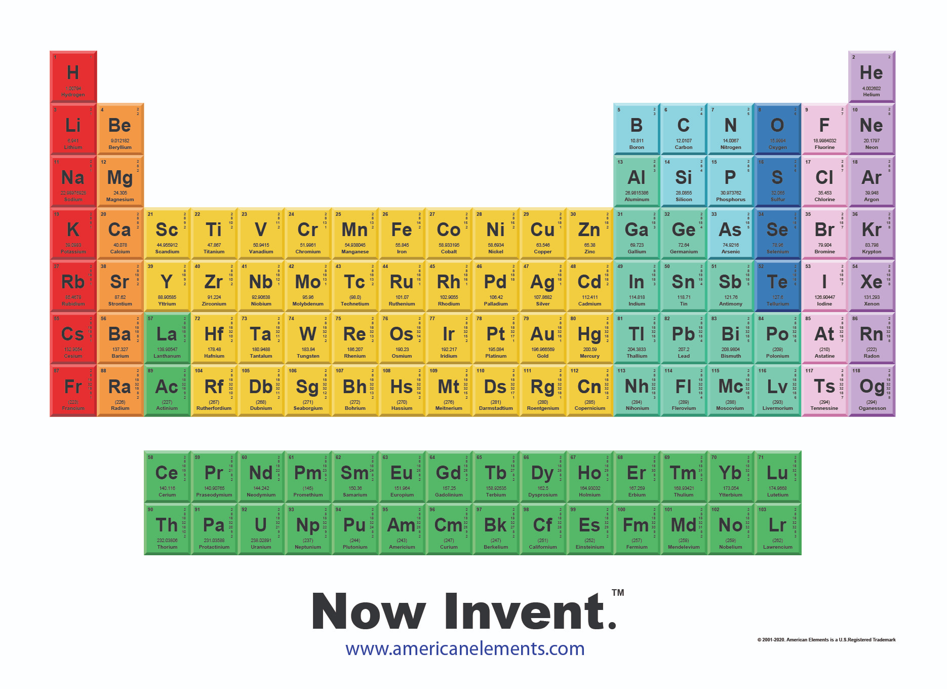 Download Latest Periodic Table Of Elements