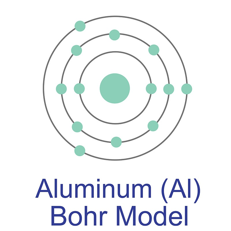 Aluminum Bohr Model