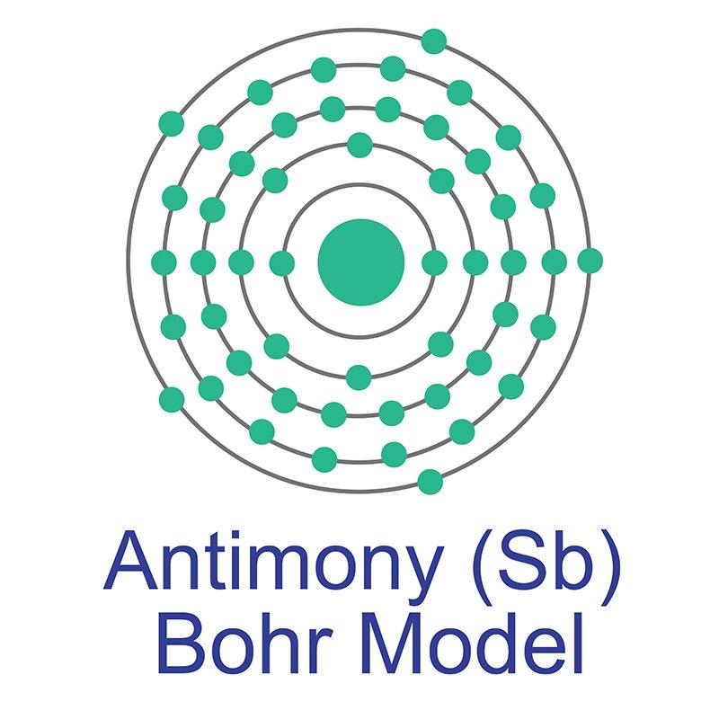 Antimony Bohr Model