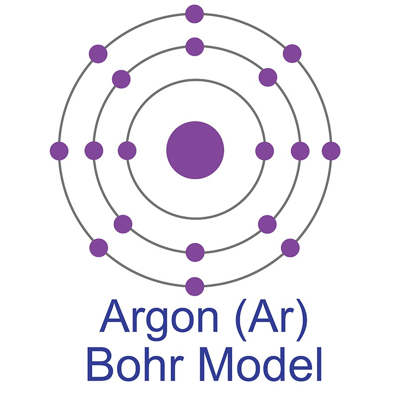 Argon Bohr Model