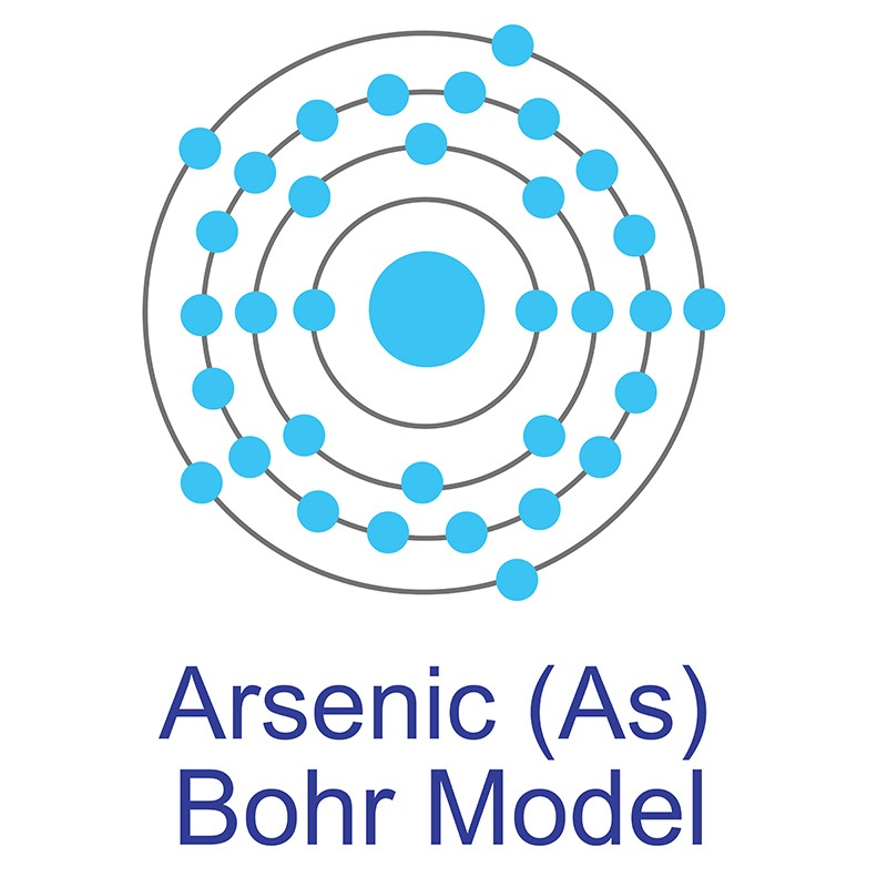 Arsenic Bohr Model