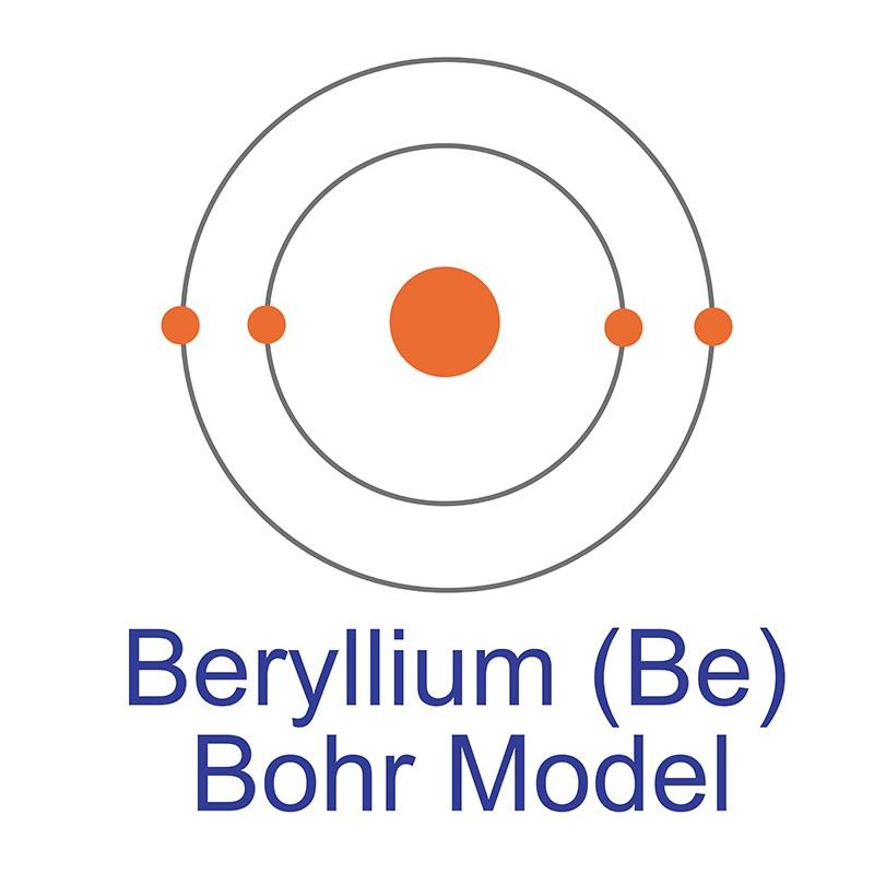 Beryllium Bohr Model