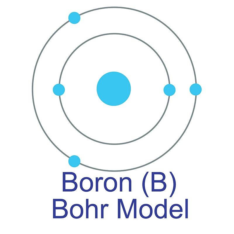 Boron Bohr Model