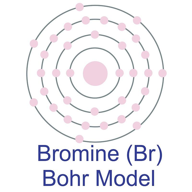 Bromine Bohr Model