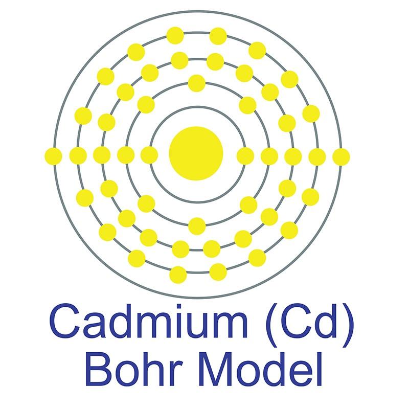 Cadmium Bohr Model