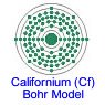 Californium Bohr Model
