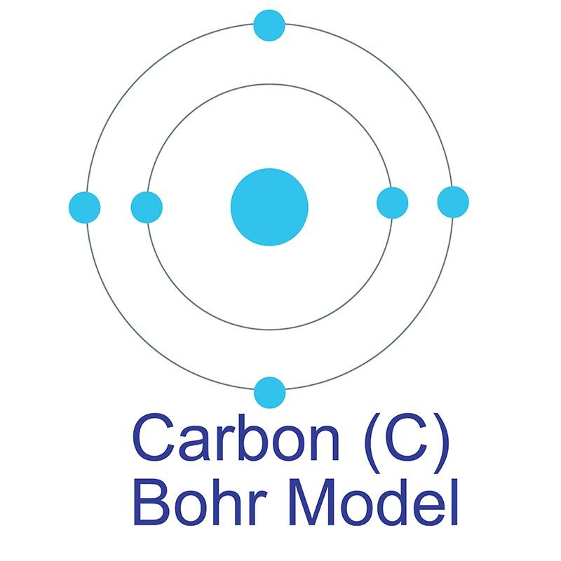 Carbon Bohr Model