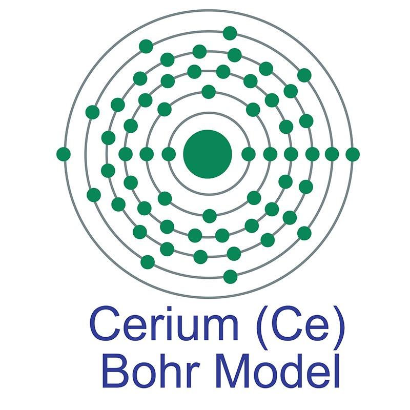 Cerium Bohr Model