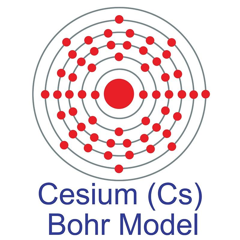 Cesium Bohr Model