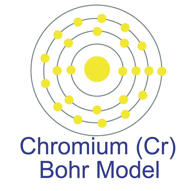 Chromium Bohr Model