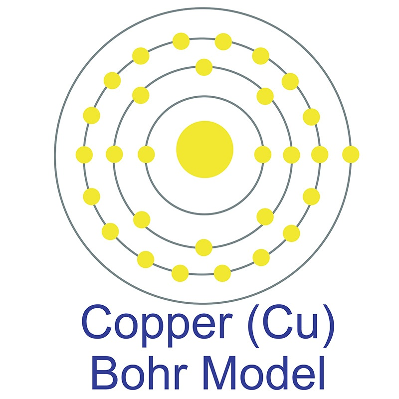 Copper Bohr Model