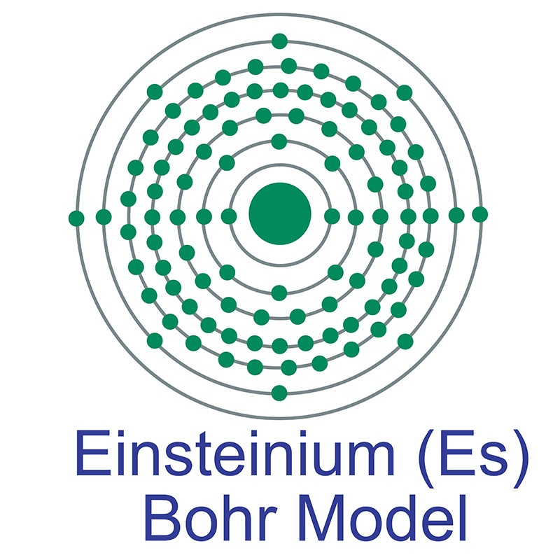 Einsteinium Bohr Model