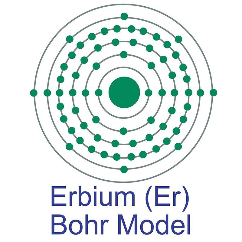 Erbium Bohr Model