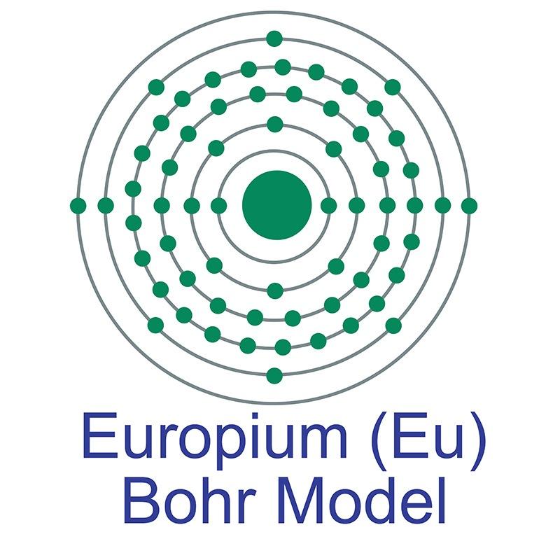 Europium Bohr Model