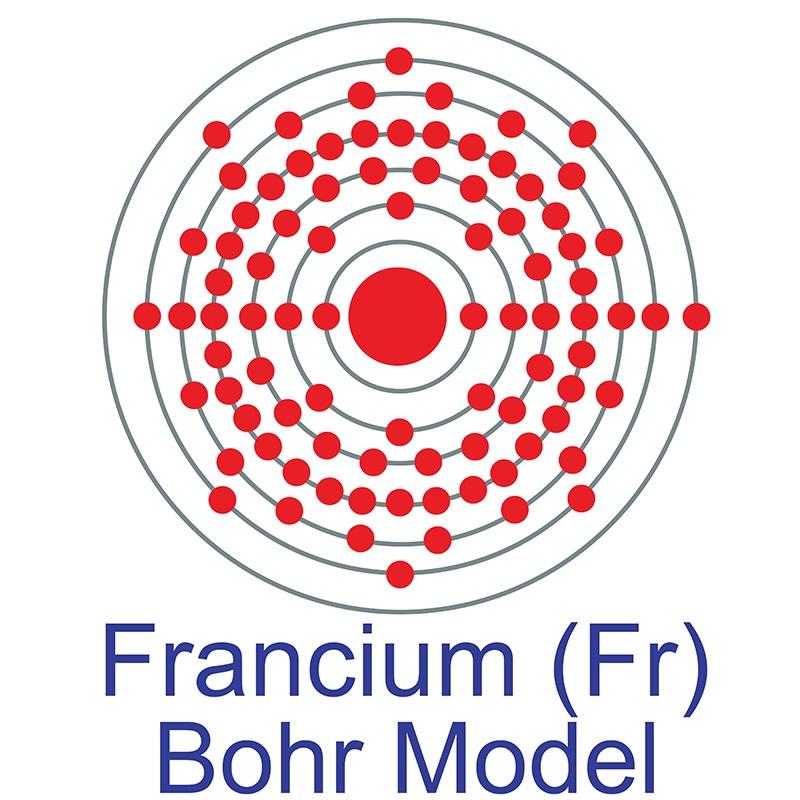 bohr diagram for calcium atom francium (fr) | american elements