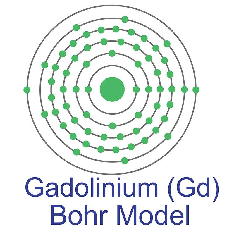 Gadolinium Bohr Model