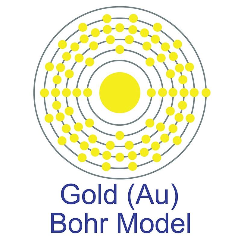 gold bohr diagram gold(i) iodide aui | american elements #11