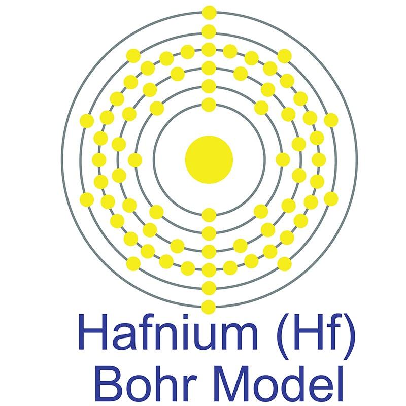 Hafnium Bohr Model
