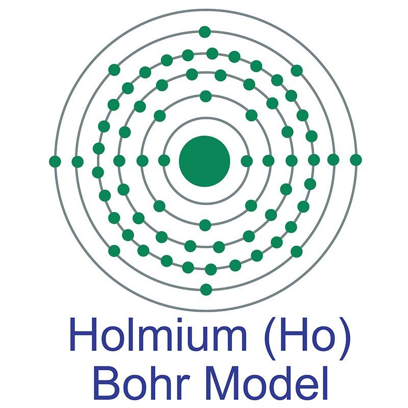 Holmium Bohr Model