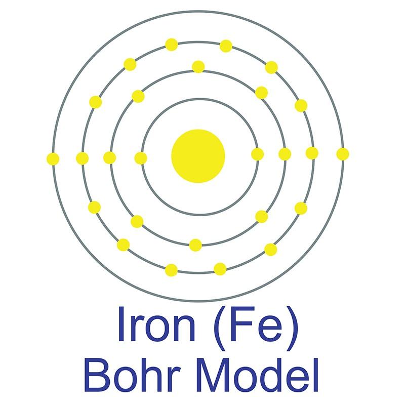 Iron Bohr Model