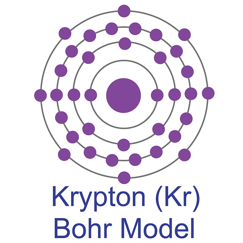 Krypton Bohr Model