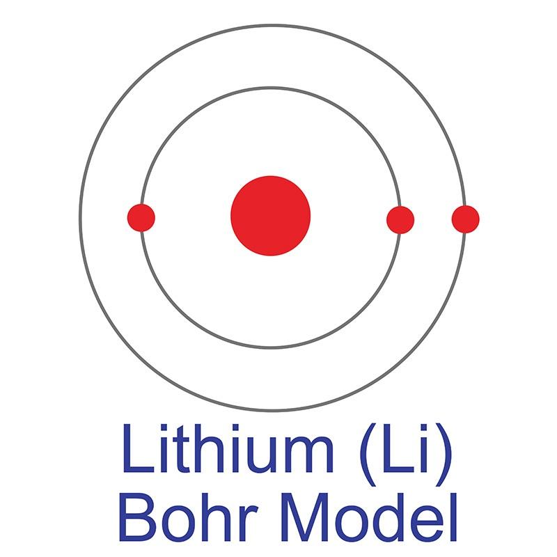 Lithium Bohr Model