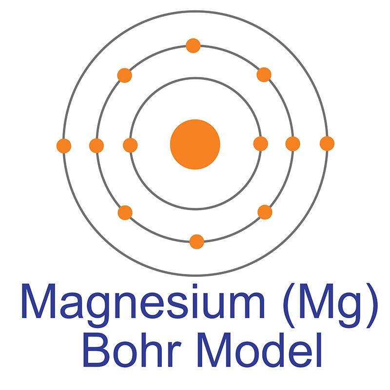 Magnesium Bohr Model