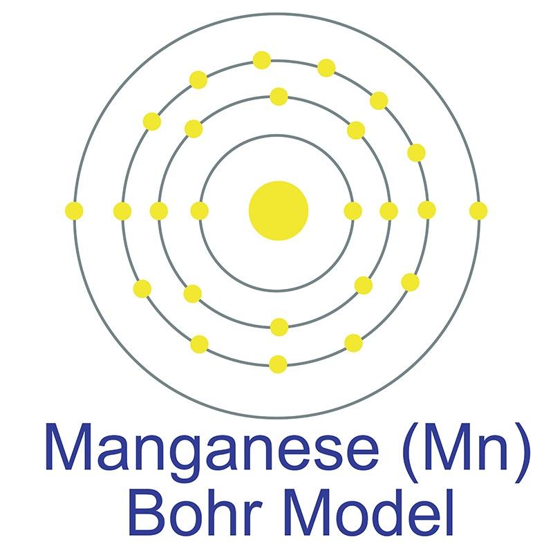 Manganese Bohr Model