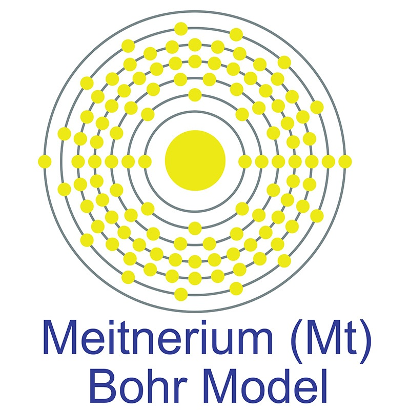 Meitnerium Bohr Model