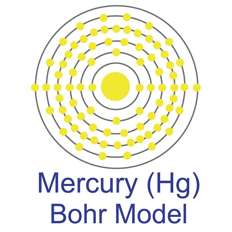 Mercury Bohr Model