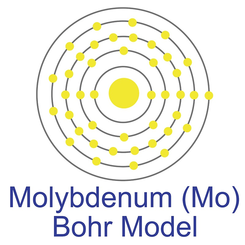 Molybdenum Bohr Model