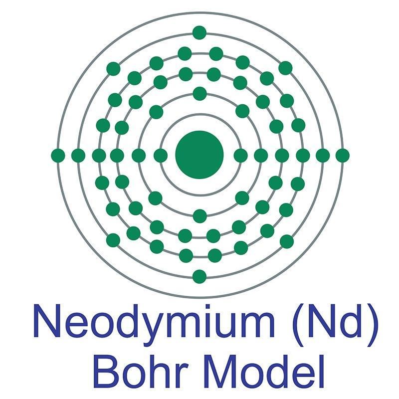 Neodymium Bohr Model