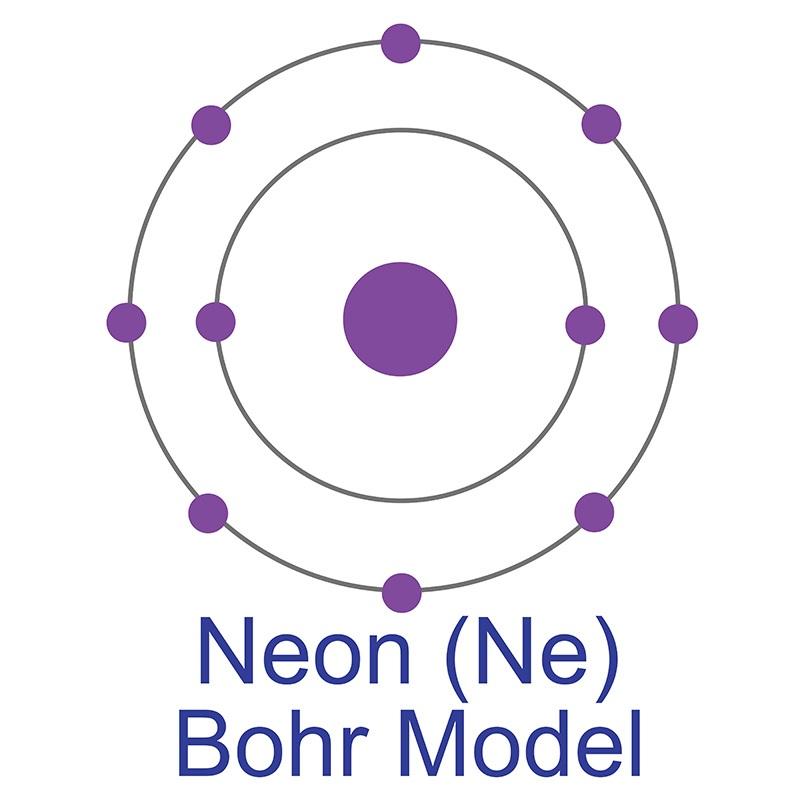 Neon (Ne) | AMERICAN ELEMENTS Bohr Diagram Of Neon Atom