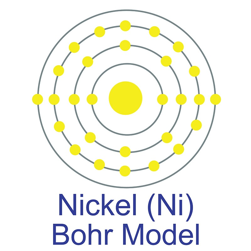 Nickel Bohr Model