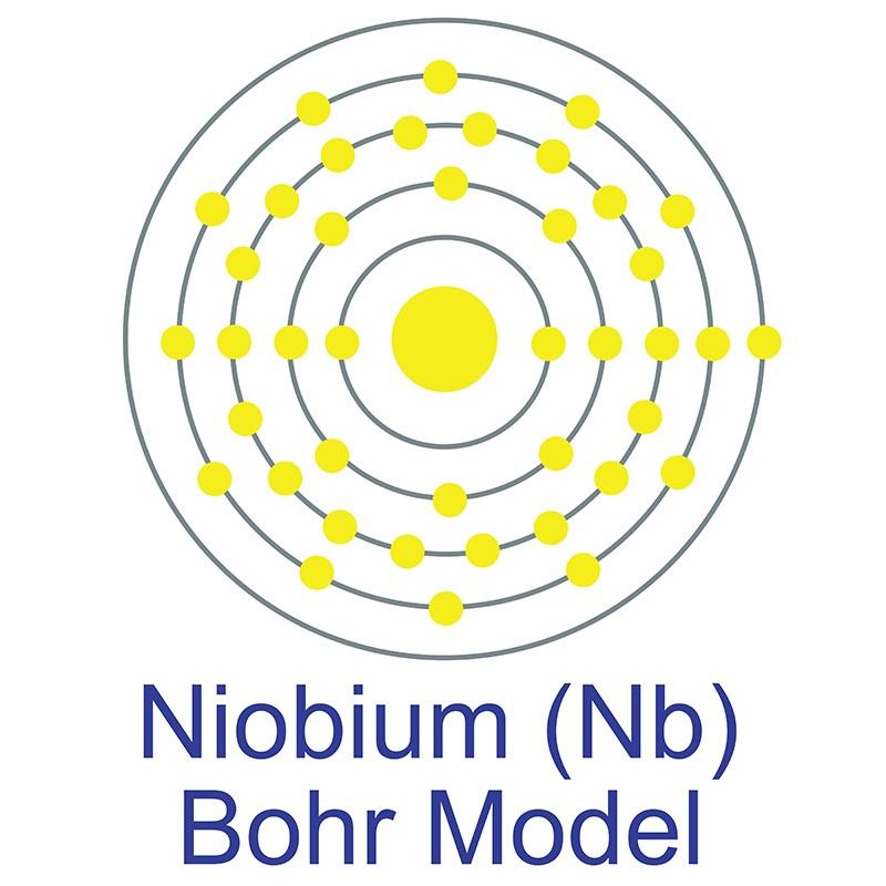 Niobium Bohr Model