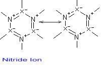 Nitride Ion