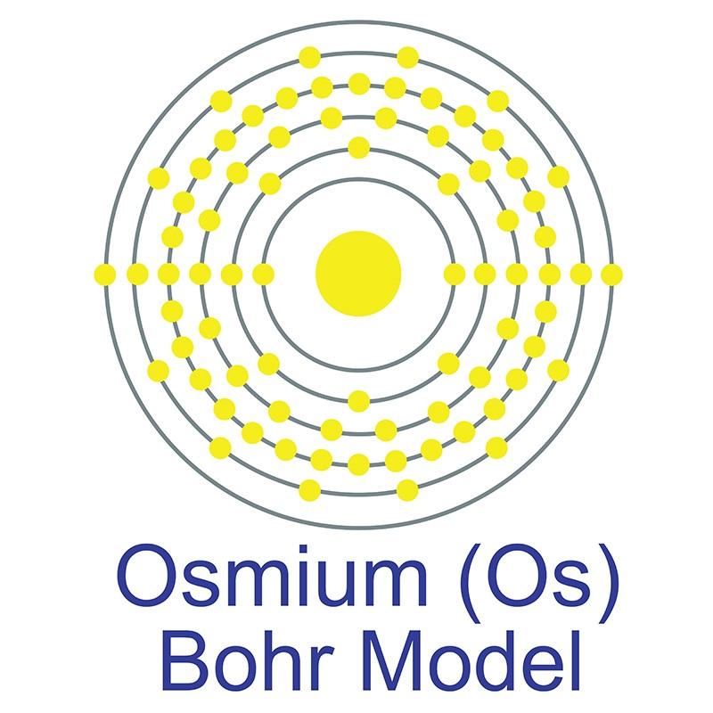 Osmium Bohr Model