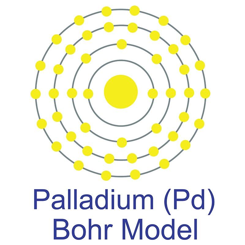 Palladium Bohr Model