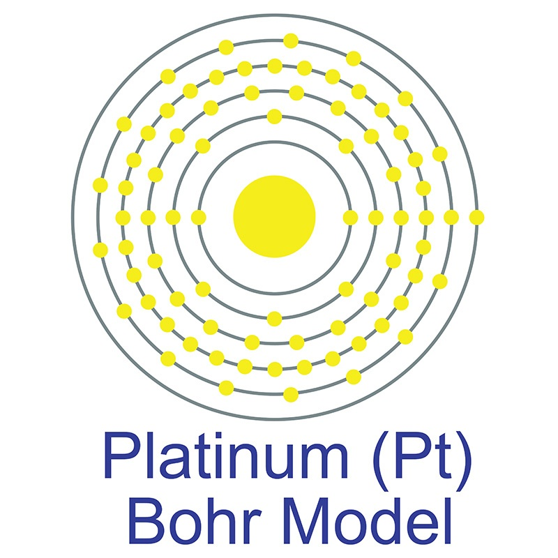 Platinum Bohr Model