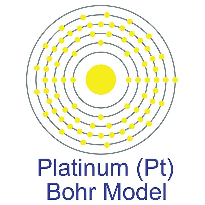 Platinum Bohr Model