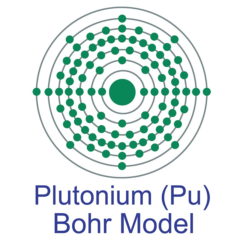 Plutonium Bohr Model