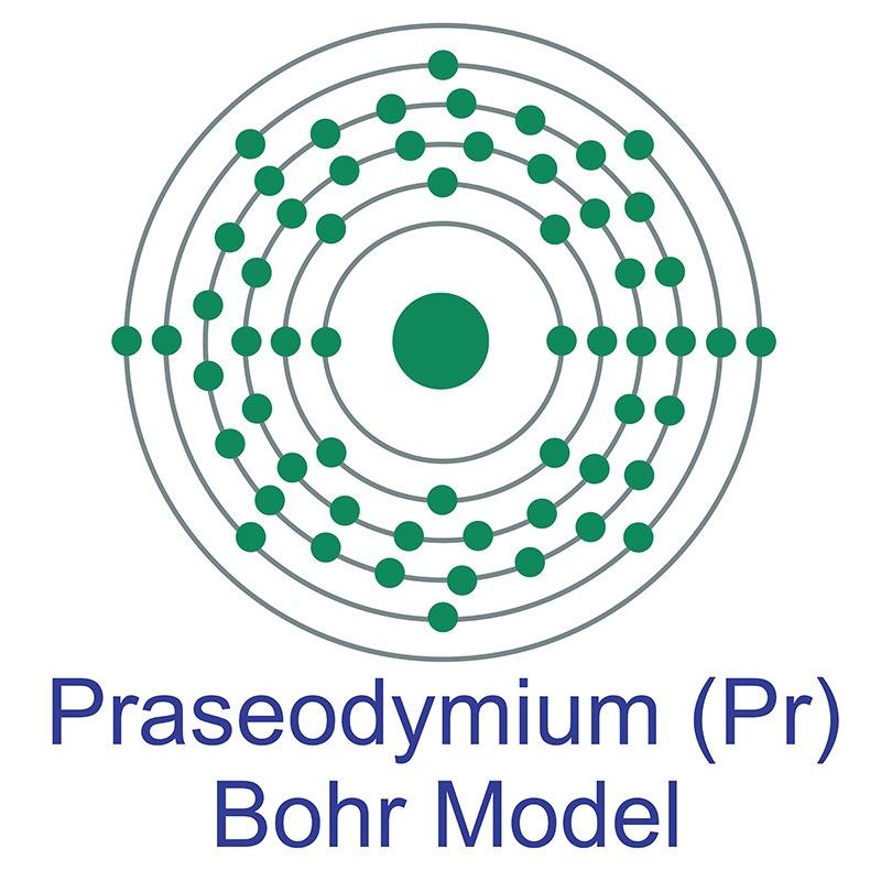 Praseodymium Bohr Model