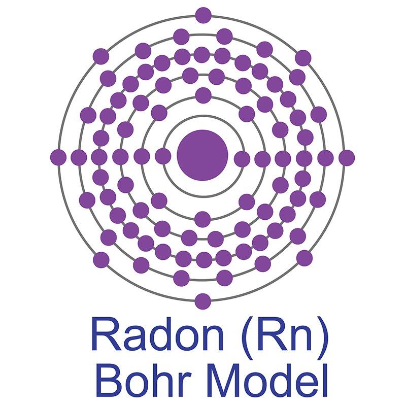 Radon atom modelRadon Atom Model