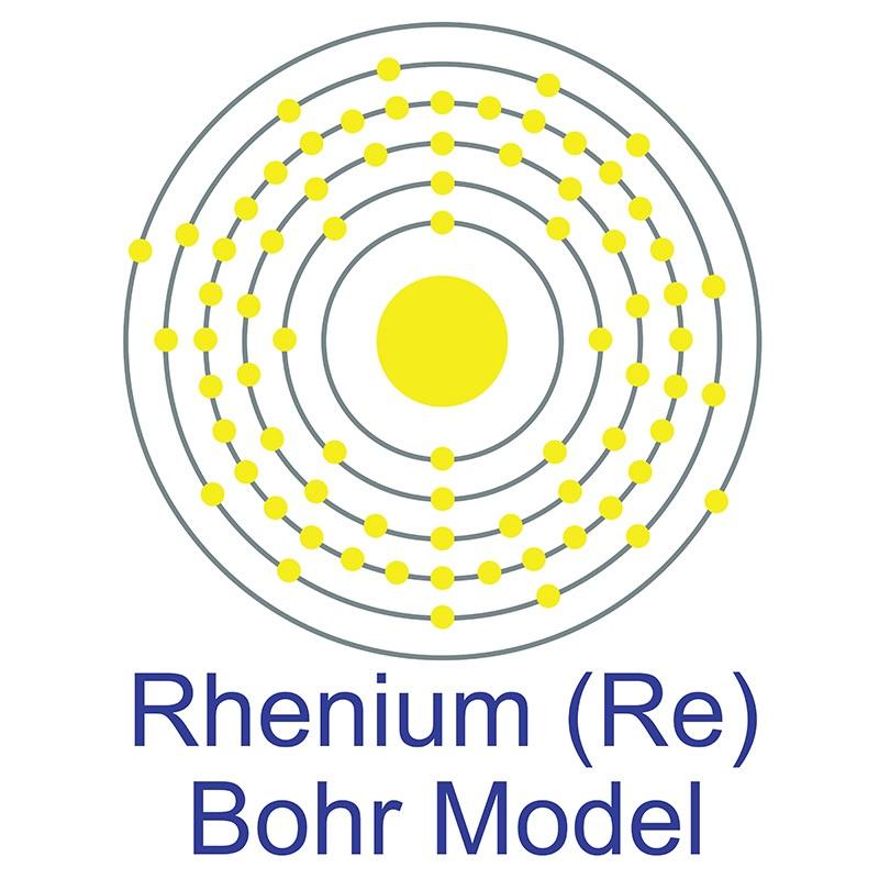 Rhenium Bohr Model