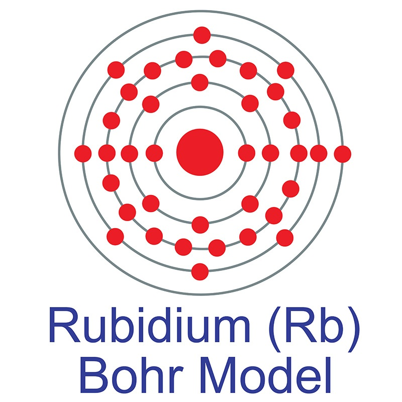 Rubidium Bohr Model