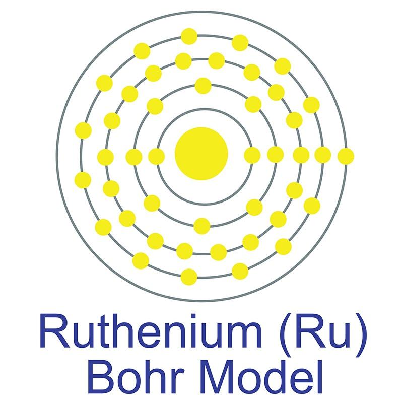 Ruthenium Bohr Model
