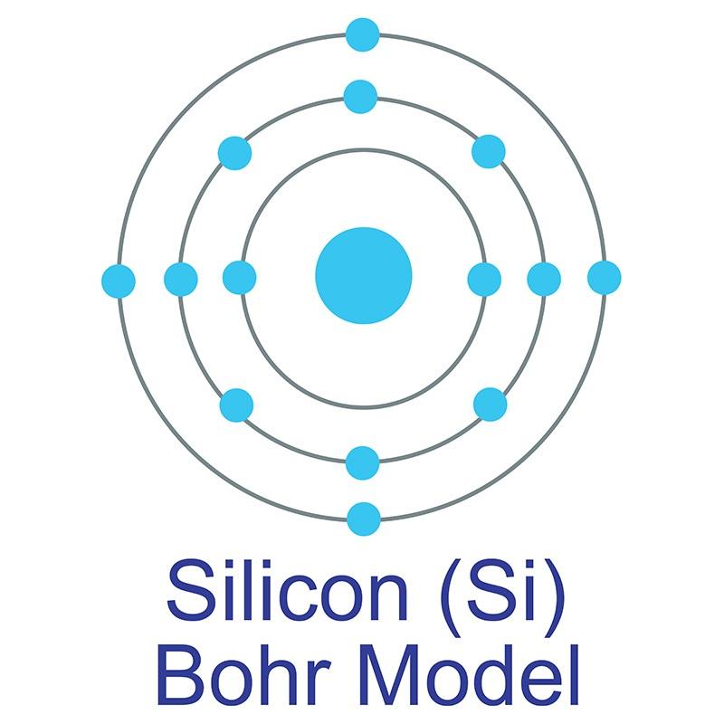 Silicon Bohr Molecule