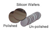 High Purity (99.999%) Silicon Wafers- Polished & Un-polished