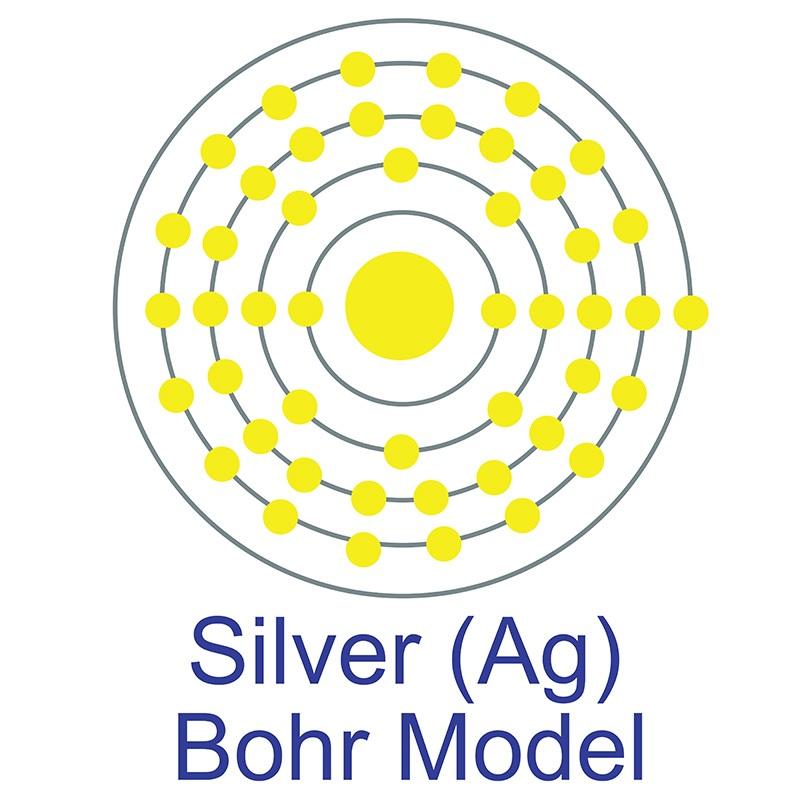 Silver Bohr Model