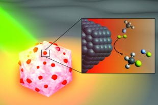 Fluorocarbon bonds are no match for light-powered nanocatalyst